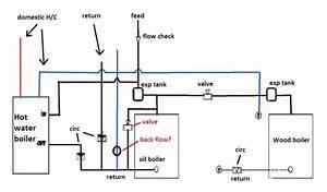 Help Plumbing Add On Boiler