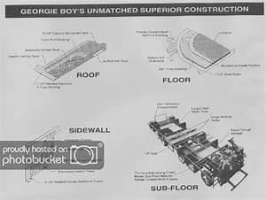 Rv Net Open Roads Forum  1995 28ft Georgie Boy  Chevy 454