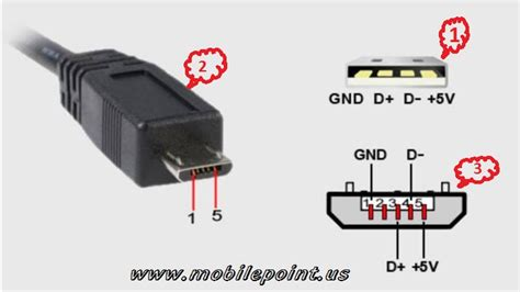 Usb Cable Wiring Diagram by Nokia Micro Usb Cable Pinout Usb Cable Sale