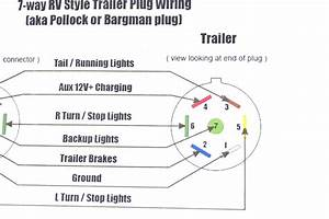 Diagram  Trailer Connectors In Australia Wiring Diagram