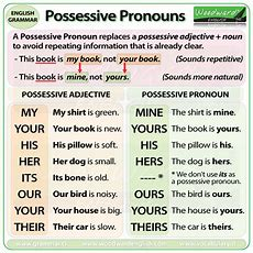 Possessive Pronouns Mine Yours Hers Ours Theirs  English Grammar