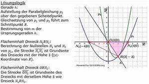 Parabel Berechnen Online : geburtsdatum berechnen mathematik beliebte geschenke f r ihre lieben 2018 ~ Themetempest.com Abrechnung