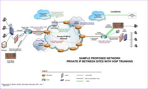 top visio network diagram templates