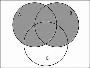 A U B Venn Diagram
