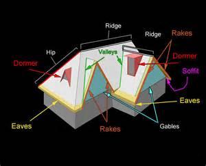 File Roof Diagram Jpg