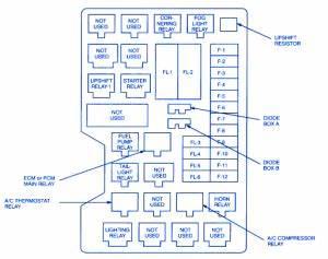 Isuzu Trooper 1998 Main Fuse Box  Block Circuit Breaker