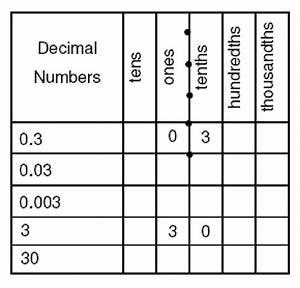 Math Concept Explanation 1