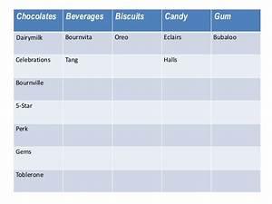 Cadbury india markting