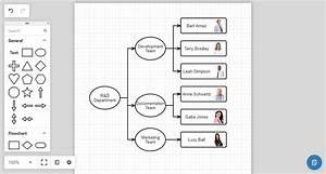 Jquery Angular React Diagram Javascript Orgcharts