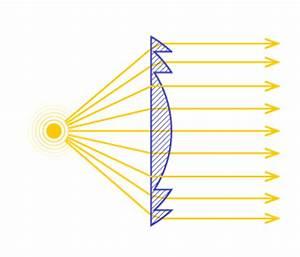 Lentille De Fresnel : optique th orie le guide de l 39 clairage ~ Medecine-chirurgie-esthetiques.com Avis de Voitures