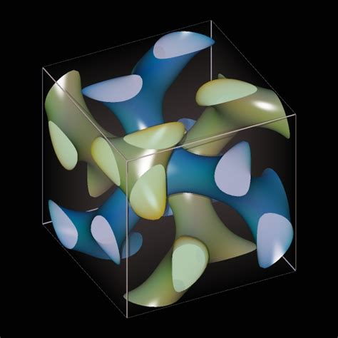 Double Gyroid Surface