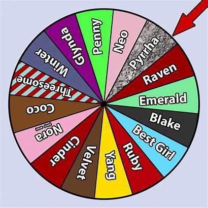 Wheel Rwby Waifus Random Raven Glynda Meme