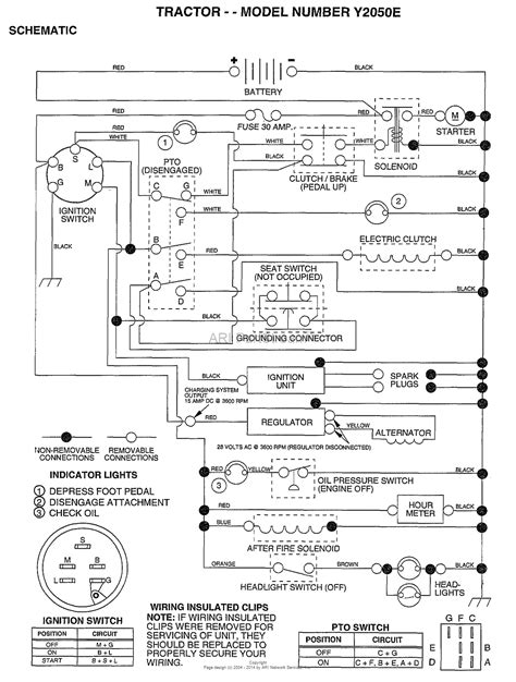 Ayp Electrolux Parts Diagram For Schematic