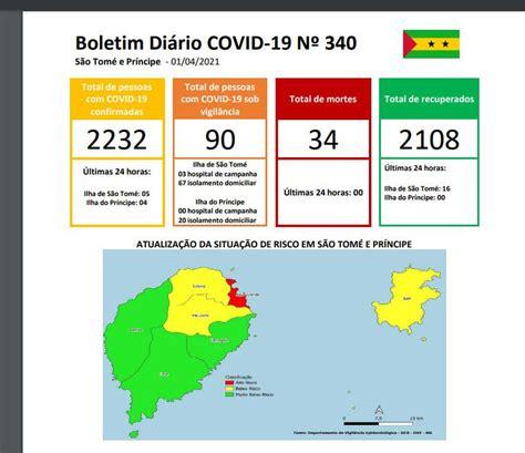 Covid-19: São Tomé e Príncipe regista 09 casos novos e 16 ...