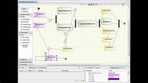 Modelio  Tutorial - Making Uml Diagrams Look Good