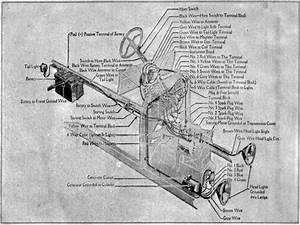 Wiring Diagram For 1930 Ford Model A