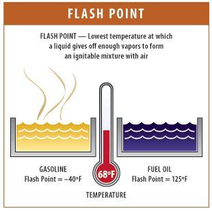 Flash Points   Verisk Analytics