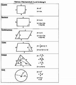Flächeninhalt Quadrat Seitenlänge Berechnen : kreisberechnung fl che und umfang berechnen so geht 39 s ~ Themetempest.com Abrechnung