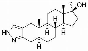 Stanozolol Profile
