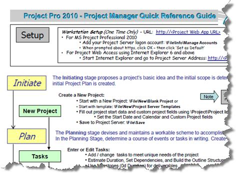 Project Management Manual Template by Project Management Practice Microsoft Project Pro 2010
