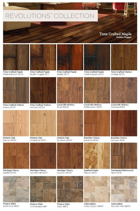 mannington offers quality laminate flooring