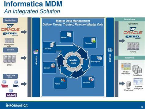 informatica mdm multidomain powerpoint