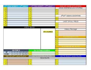 spread offensive call sheet template  dave degarmo tpt
