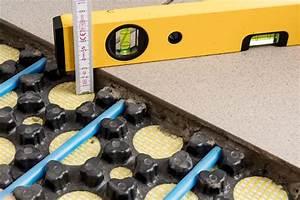 Fußbodenheizung 100m2 Kosten : fu bodenheizung komplettsets in 2019 fu bodenheizung ~ Watch28wear.com Haus und Dekorationen