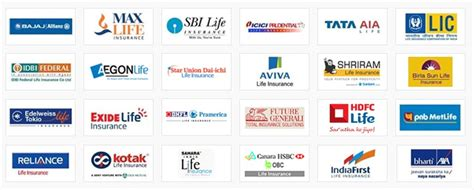 In order to guide customers while buying health insurance, insurance regulatory and development authority of india (irdai) has been coming out with a list of best health companies every year. Top 20 Life Insurance Companies in India - List & IRDA Ranking 2019 | my blog | Bachatkar Wealth ...