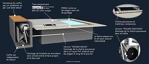 Enrouleur Bache Piscine Electrique : couverture de piscine rigide et lectrique ~ Melissatoandfro.com Idées de Décoration