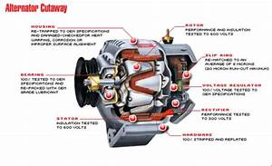 What Is An Alternator And How Does An Alternator Works