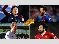 Football Cavani, Messi, Kane and Salah Level in the