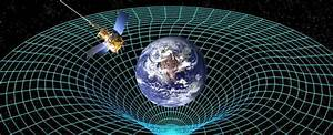 How Strong is the Force of Gravity on Earth? - Universe Today