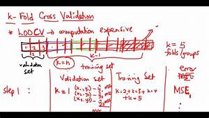 method 3 k fold cross validation