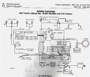 John Deere 317 Wiring Diagram  U2013 Vivresaville Com