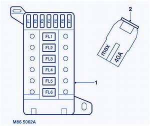 Land Rover Tf160 2000 Mini Fuse Box  Block Circuit Breaker Diagram  U00bb Carfusebox