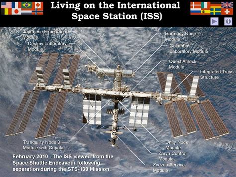 living   international space station iss