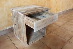 Table De Chevet En Bois De Palettes Et Colle Bois C39est