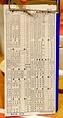 【板橋大遠百B1美食】鼎泰豐完美黃金18摺, 絲瓜蝦仁小籠包好美味!(附菜單) @ 愛小莎@生活五四三 :: 痞客邦