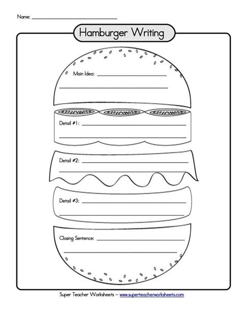 Burger Writing Template by Hamburger Graphic Organizer Writing Paragraph Links To A