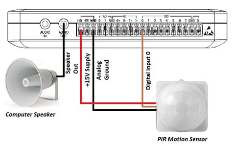 room alarm system using a pir motion detector speakers mydaq and labview national