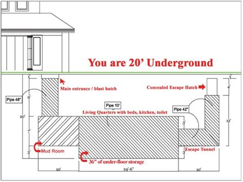 Shipping Container Bunker Floor Plans by Underground Homes Atlas Survival Shelters