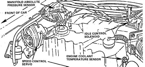 Ford Tempo Where Find The Idle Air Control