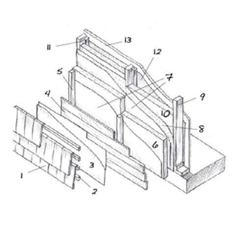 build systems explained homebuilding renovating