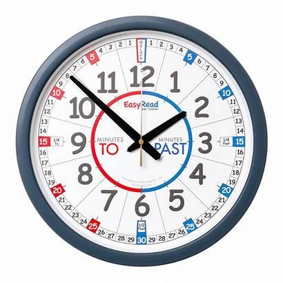 Clock Classroom Easy Clocks Teacher Past Ercc