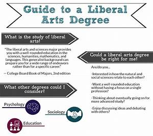 Liberal Arts Degree Guide