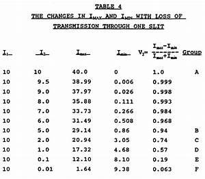 Patent Wo1994012882a1 Ligand Assay Using Interference