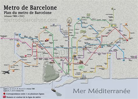 Barcelona Zoo | Barcelona Bus Turístic