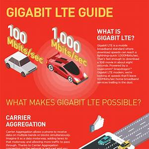 Infographic  The Gigabit Lte Guide