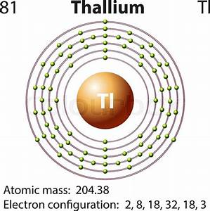 Symbol And Electron Diagram For Thallium Illustration